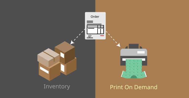 News: Print-on-demand made easy